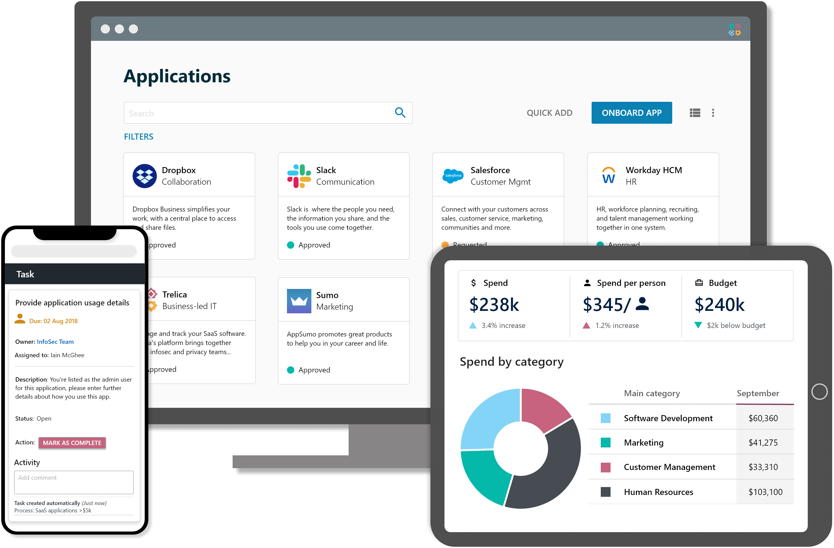 Desktop, tablet and mobile views of SaaS management features