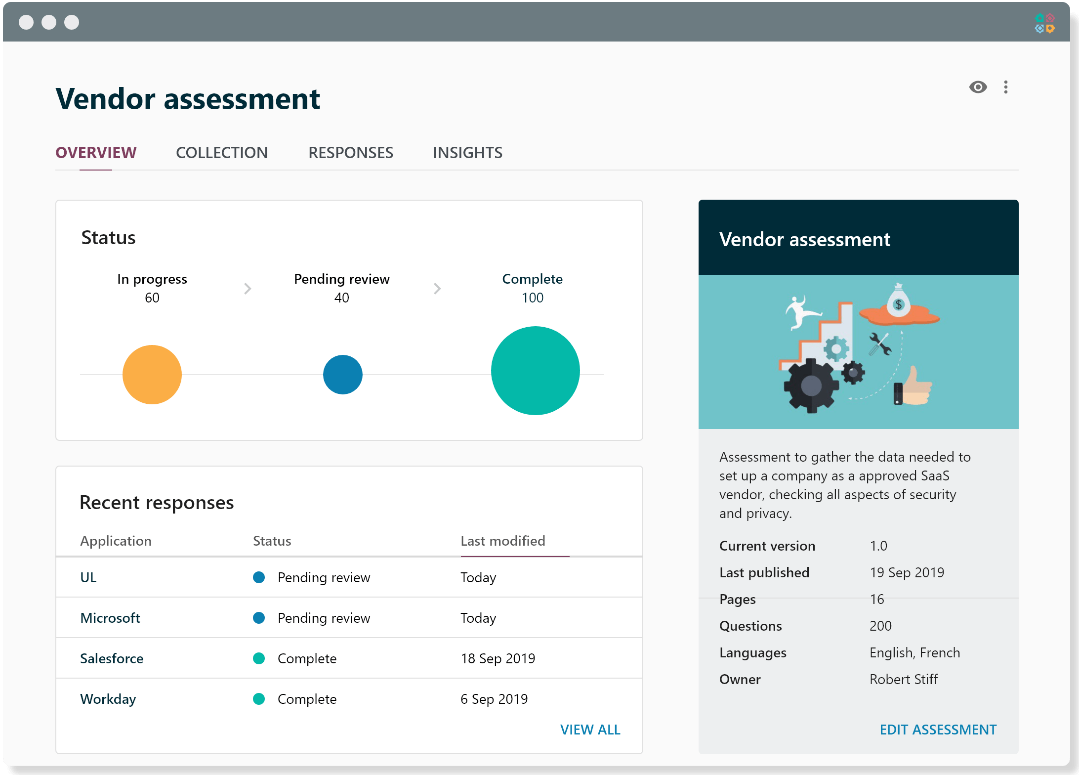 Vendor assessment overview