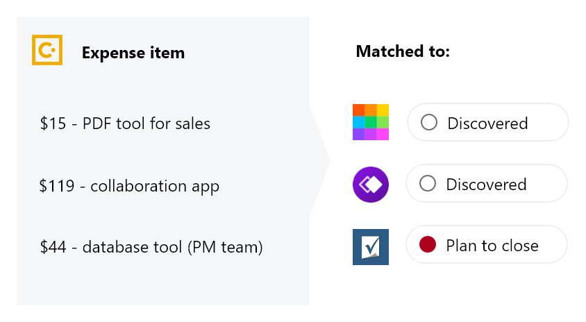 Matching of software expense items to apps in your inventory